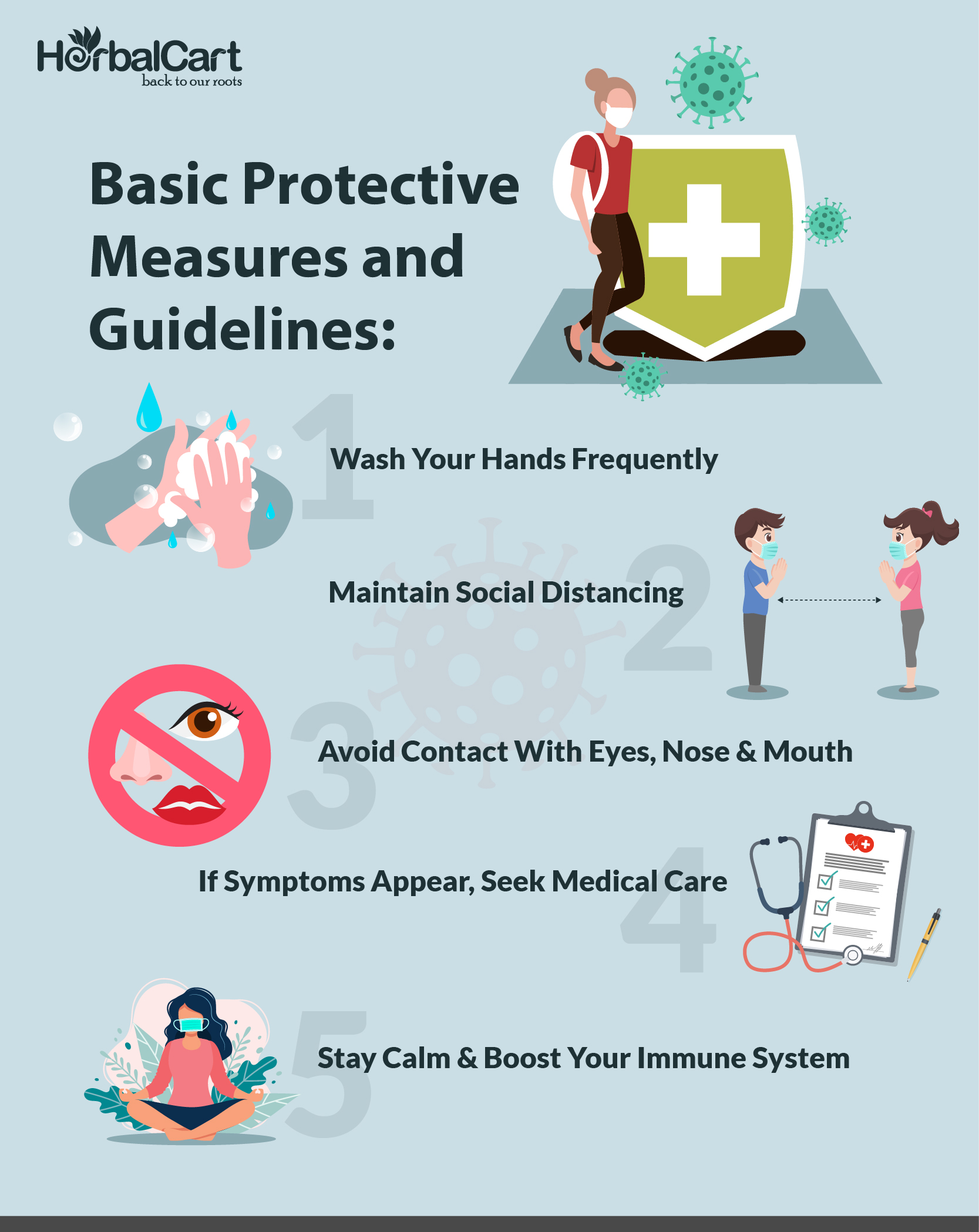 Basic Protective Measures and Guidelines